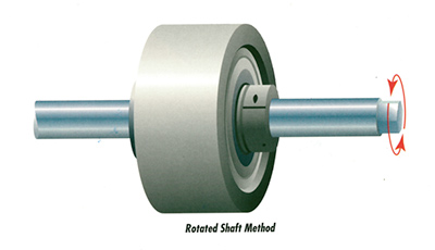Rotated Shaft Method of ISP Flat Belt Tracking