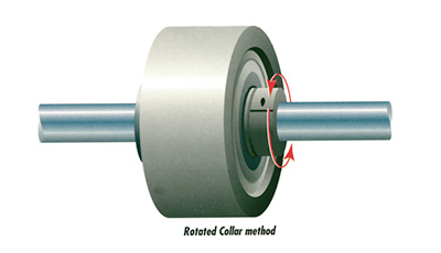 Rotated Collar Method of ISP Flat Belt Tracking